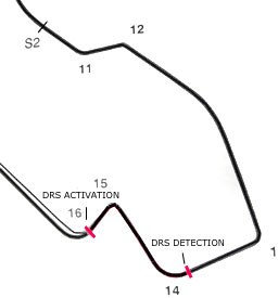 FIA extends wing overtaking zone