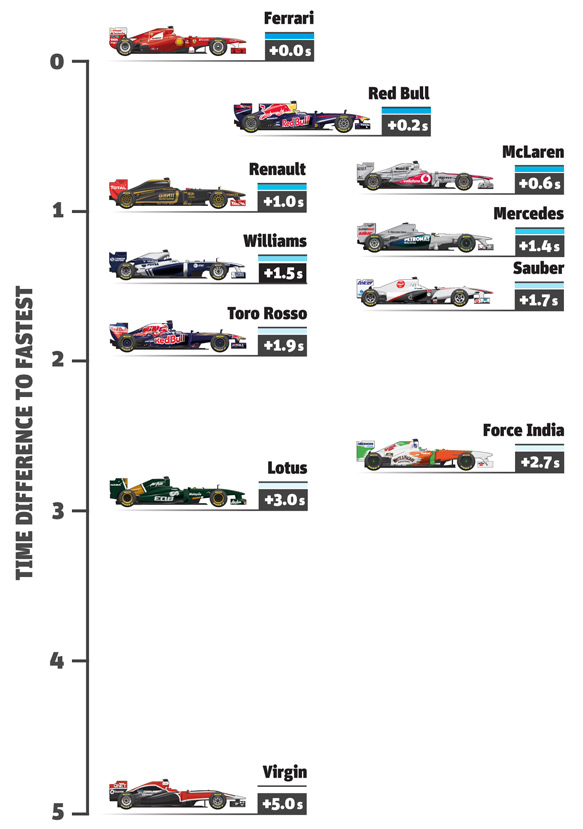 -Formula 1 - Season 2011 - 1300980155