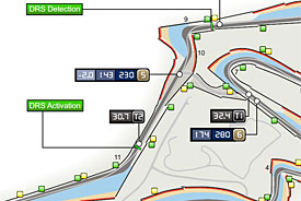 FIA reveals DRS area for Turkey