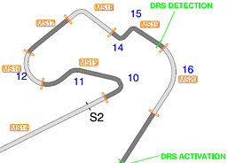 Longest DRS zone for Spanish GP