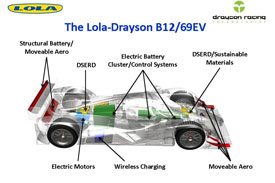 Lola-Drayson electric LMP1
