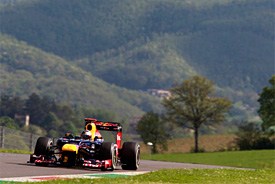 Horner dubious over in-season test value