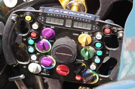 Caterham F1 2012