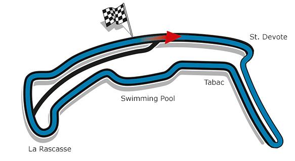 Tracé du ePrix de Monaco