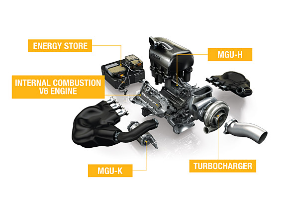 Renault F1 engine 2015